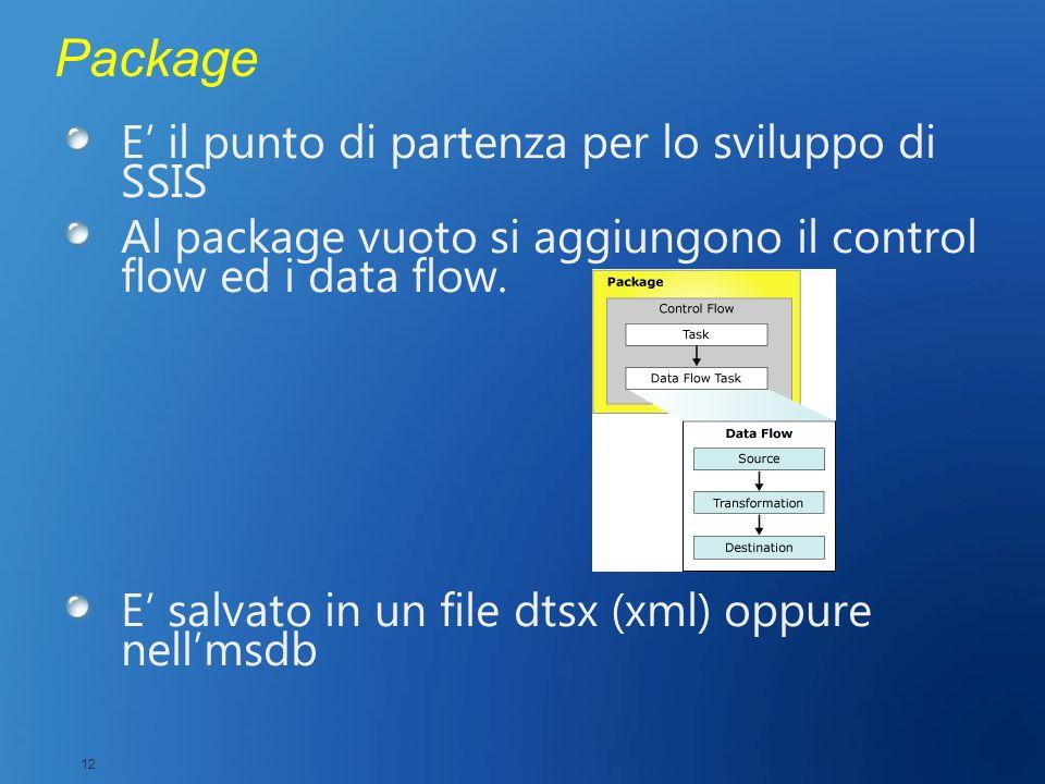 Package E il punto di partenza per lo sviluppo di SSIS Al package vuoto si aggiungono il control flow ed i data flow. E salvato in un file dtsx (xml)