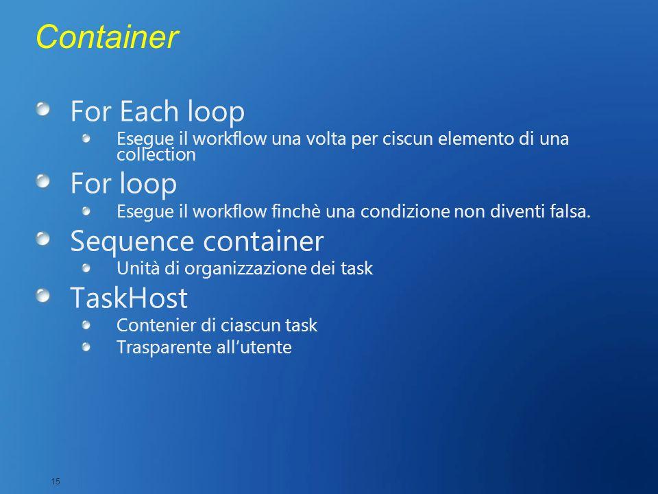 Container For Each loop Esegue il workflow una volta per ciscun elemento di una collection For loop Esegue il workflow finchè una condizione non diven