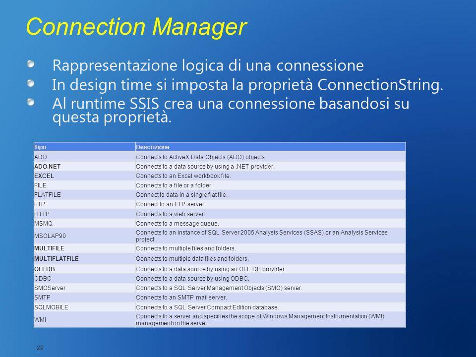 Connection Manager Rappresentazione logica di una connessione In design time si imposta la proprietà ConnectionString. Al runtime SSIS crea una connes
