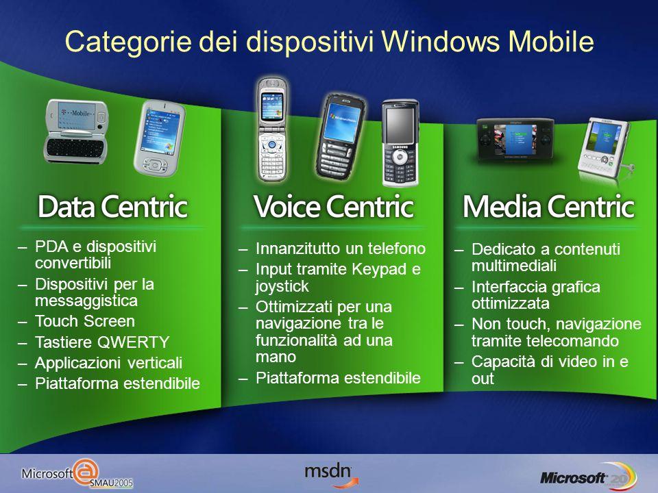 Categorie dei dispositivi Windows Mobile –Dedicato a contenuti multimediali –Interfaccia grafica ottimizzata –Non touch, navigazione tramite telecoman