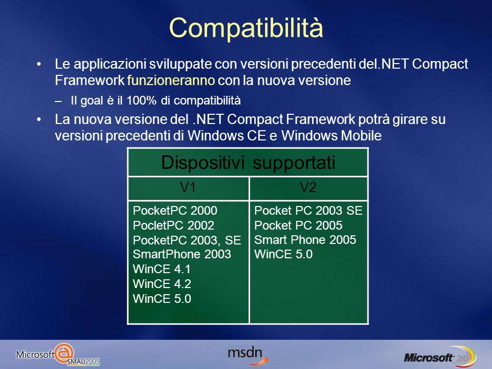 Compatibilità Le applicazioni sviluppate con versioni precedenti del.NET Compact Framework funzioneranno con la nuova versione –Il goal è il 100% di compatibilità La nuova versione del.NET Compact Framework potrà girare su versioni precedenti di Windows CE e Windows Mobile Dispositivi supportati V1V2 PocketPC 2000 PocletPC 2002 PocketPC 2003, SE SmartPhone 2003 WinCE 4.1 WinCE 4.2 WinCE 5.0 Pocket PC 2003 SE Pocket PC 2005 Smart Phone 2005 WinCE 5.0