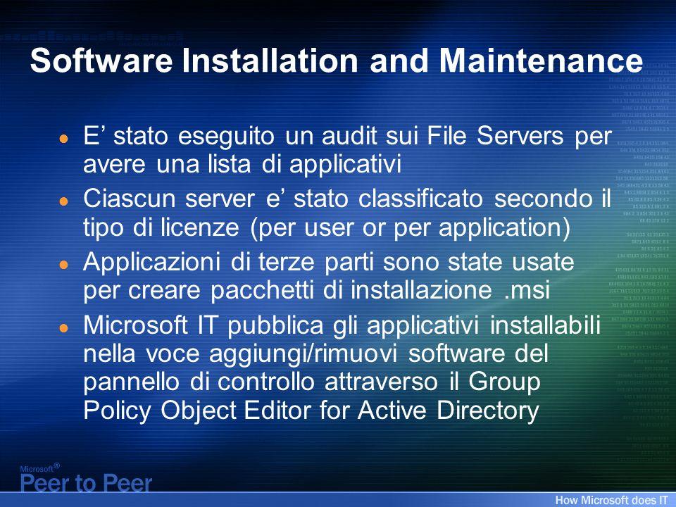 Software Installation and Maintenance E stato eseguito un audit sui File Servers per avere una lista di applicativi Ciascun server e stato classificat