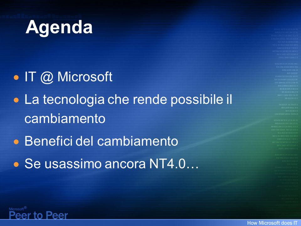 Agenda IT @ Microsoft La tecnologia che rende possibile il cambiamento Benefici del cambiamento Se usassimo ancora NT4.0…