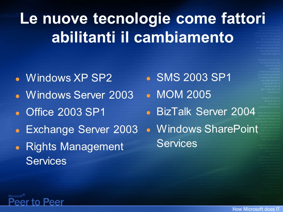 Le nuove tecnologie come fattori abilitanti il cambiamento Windows XP SP2 Windows Server 2003 Office 2003 SP1 Exchange Server 2003 Rights Management Services SMS 2003 SP1 MOM 2005 BizTalk Server 2004 Windows SharePoint Services