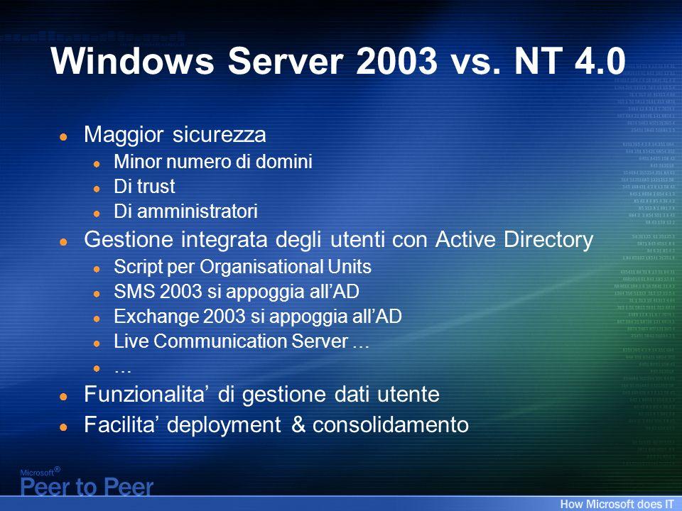 Windows Server 2003 vs. NT 4.0 Maggior sicurezza Minor numero di domini Di trust Di amministratori Gestione integrata degli utenti con Active Director