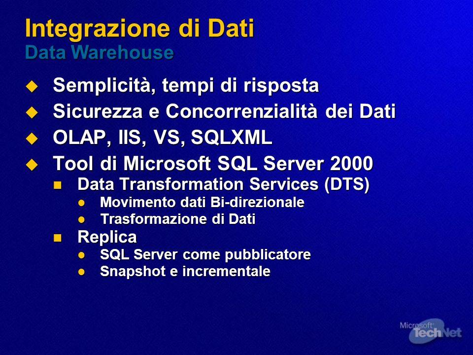 Integrazione di Dati Data Warehouse Semplicità, tempi di risposta Semplicità, tempi di risposta Sicurezza e Concorrenzialità dei Dati Sicurezza e Conc