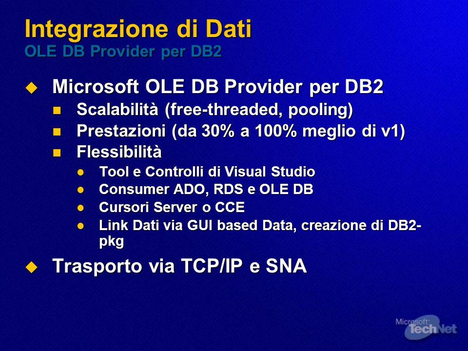Integrazione di Dati OLE DB Provider per DB2 Microsoft OLE DB Provider per DB2 Microsoft OLE DB Provider per DB2 Scalabilità (free-threaded, pooling)