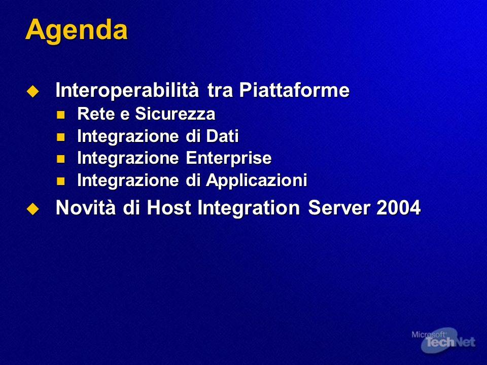 Interoperabilità con IBM Piattaforma IBM AS/400 Platforms Piattaforma IBM AS/400 Platforms Operazioni giornaliere (Applicazioni mission-critical apps e dati) Operazioni giornaliere (Applicazioni mission-critical apps e dati) Informazioni vitali per il funzionamento dellazienda Informazioni vitali per il funzionamento dellazienda Piattaforma Windows Piattaforma Windows Costruzione di nuove applicazioni LOB con Costruzione di nuove applicazioni LOB con Visual Studio Visual Studio.NET Framework.NET Framework Windows 2000/2003 Datacenter Windows 2000/2003 Datacenter Coesistenza = integrazione Coesistenza = integrazione