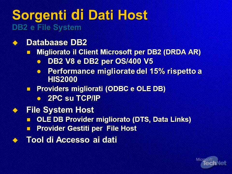 Sorgenti di Dati Host DB2 e File System Databaase DB2 Databaase DB2 Migliorato il Client Microsoft per DB2 (DRDA AR) Migliorato il Client Microsoft pe