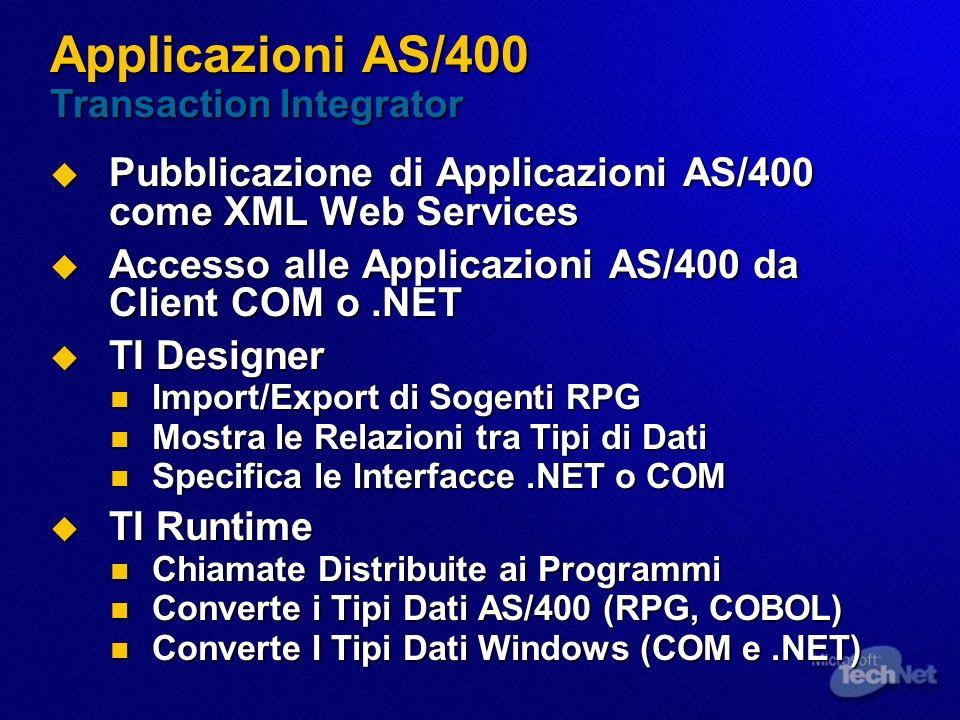 Applicazioni AS/400 Transaction Integrator Pubblicazione di Applicazioni AS/400 come XML Web Services Pubblicazione di Applicazioni AS/400 come XML We