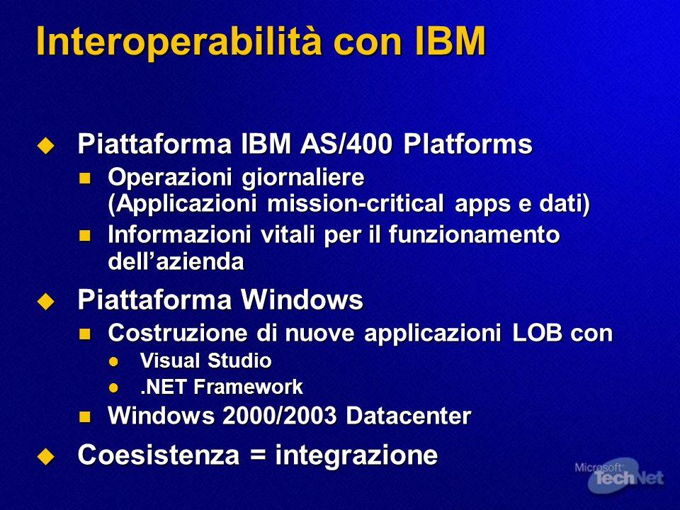 Interoperabilità con IBM Piattaforma IBM AS/400 Platforms Piattaforma IBM AS/400 Platforms Operazioni giornaliere (Applicazioni mission-critical apps