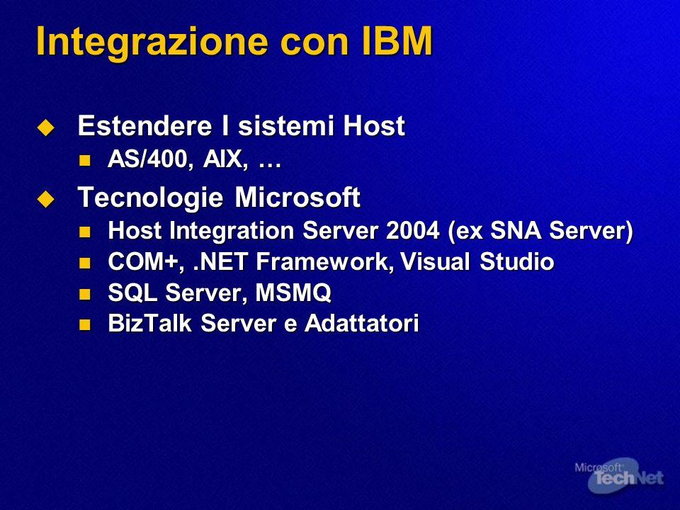 Internal Applications (any platform) Process BizTalk Orchestration B2B Trading Partners (ogni piattaforma) BizTalk Messaging MSMQ.NET o COM Web Service Web Service AS/400 HIS Piattaforma dintegrazione di Microsoft