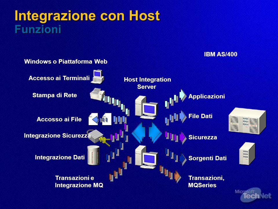 Applicazioni Integrazione con Host Funzioni 1 Accesso ai Terminali Stampa di Rete Accosso ai File Integrazione Sicurezza Integrazione Dati Transazioni