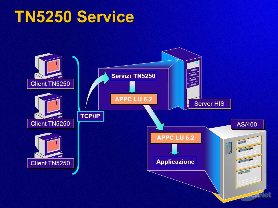 TN5250 Service Client TN5250 APPC LU 6.2 Server HIS AS/400 Applicazione APPC LU 6.2 Client TN5250 Servizi TN5250 TCP/IP