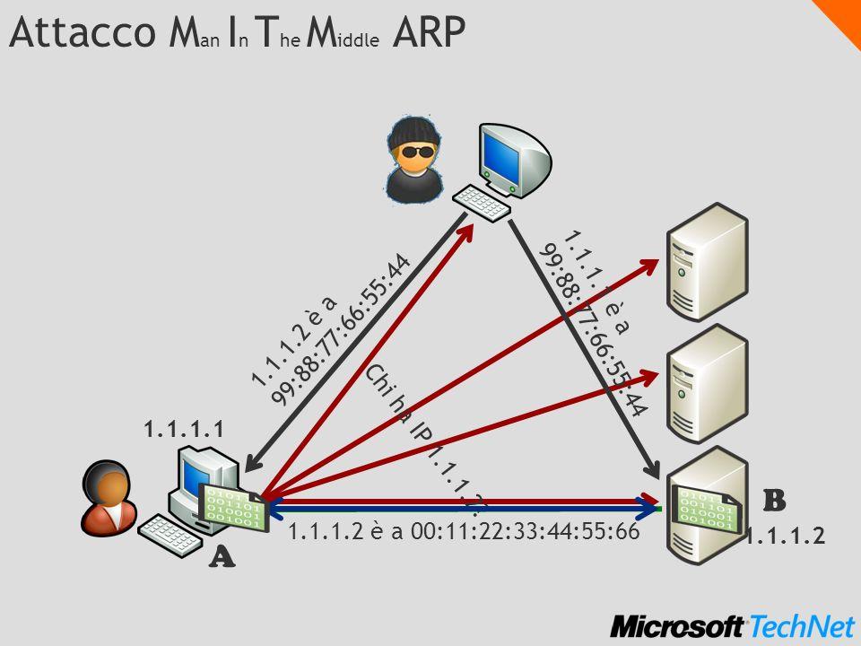 Attacco M an I n T he M iddle ARP 1.1.1.1 1.1.1.2 A B Chi ha IP 1.1.1.2.