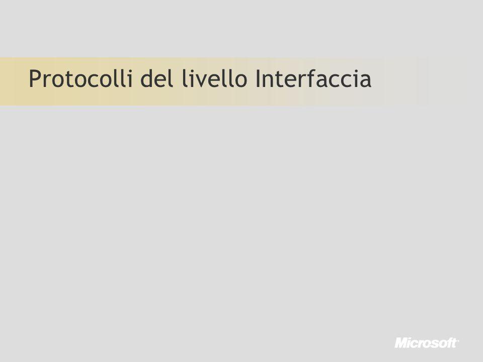 Protocolli del livello Interfaccia