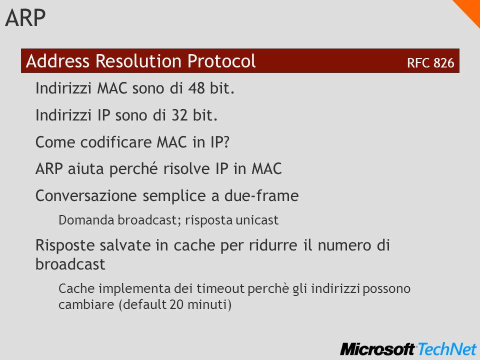 Formato di un messaggio ARP hardware typeprotocol type HA lengthPA lengthoperation sender MAC address (bytes 0-3) sender MAC address (bytes 4-5) sender IP address (bytes 0-1) sender IP address (bytes 2-3) target MAC address (bytes 0-1) target MAC address (bytes 2-5) target IP address (bytes 0-3) 08162431 operation: 1 = Richiesta ARP 2 = Risposta ARP