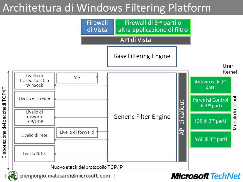 | piergiorgio.malusardi@microsoft.com | Architettura di Windows Filtering Platform Firewall di Vista Firewall di 3 ze parti o altra applicazione di fi