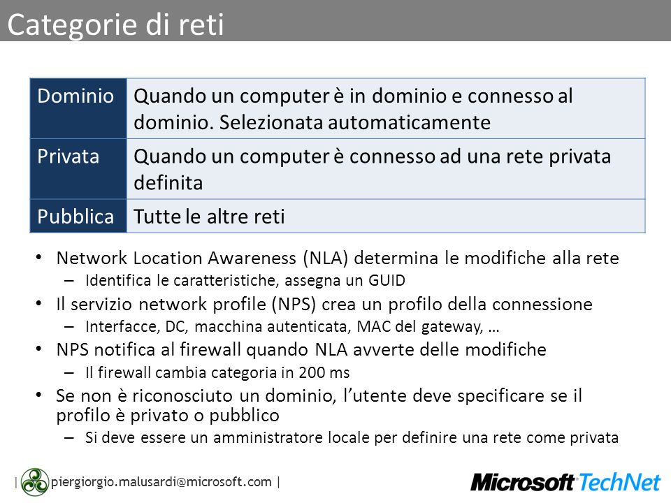 | piergiorgio.malusardi@microsoft.com | Categorie di reti Network Location Awareness (NLA) determina le modifiche alla rete – Identifica le caratteristiche, assegna un GUID Il servizio network profile (NPS) crea un profilo della connessione – Interfacce, DC, macchina autenticata, MAC del gateway, … NPS notifica al firewall quando NLA avverte delle modifiche – Il firewall cambia categoria in 200 ms Se non è riconosciuto un dominio, lutente deve specificare se il profilo è privato o pubblico – Si deve essere un amministratore locale per definire una rete come privata DominioQuando un computer è in dominio e connesso al dominio.