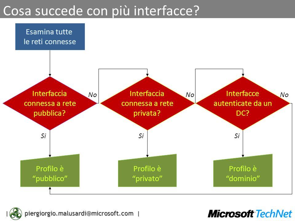 | piergiorgio.malusardi@microsoft.com | Cosa succede con più interfacce? Esamina tutte le reti connesse Interfaccia connessa a rete pubblica? Profilo