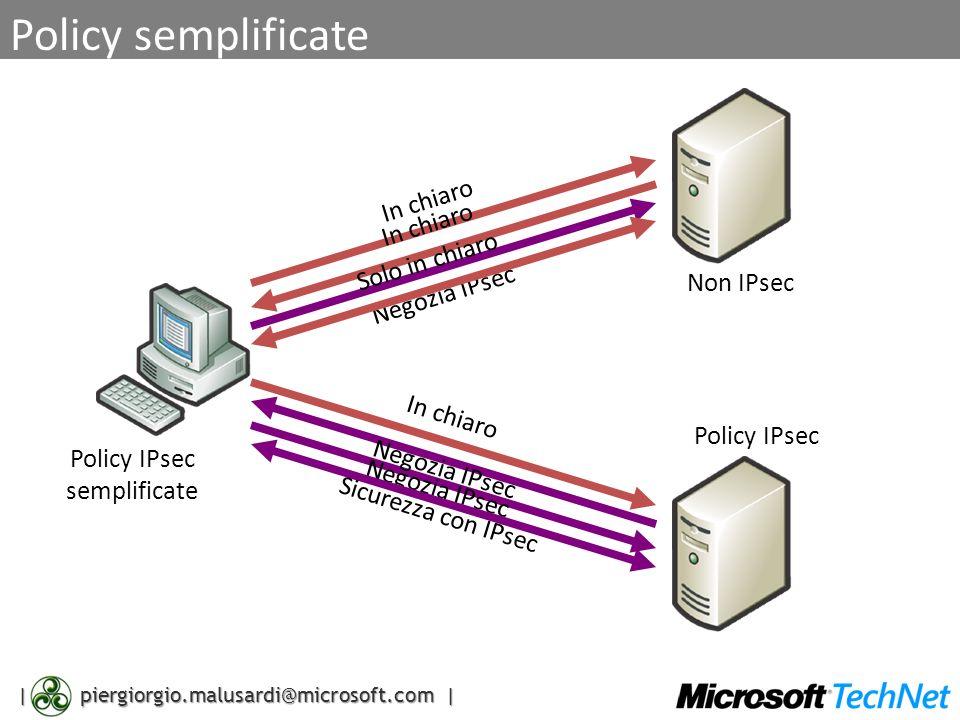 | piergiorgio.malusardi@microsoft.com | Policy semplificate In chiaro Negozia IPsec In chiaro Solo in chiaro Policy IPsec semplificate In chiaro Negozia IPsec Policy IPsec Non IPsec Negozia IPsec Sicurezza con IPsec