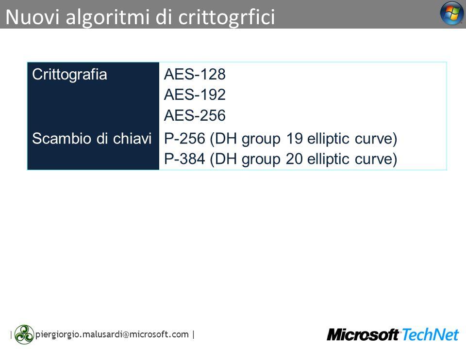 | piergiorgio.malusardi@microsoft.com | Nuovi algoritmi di crittogrfici CrittografiaAES-128 AES-192 AES-256 Scambio di chiaviP-256 (DH group 19 ellipt