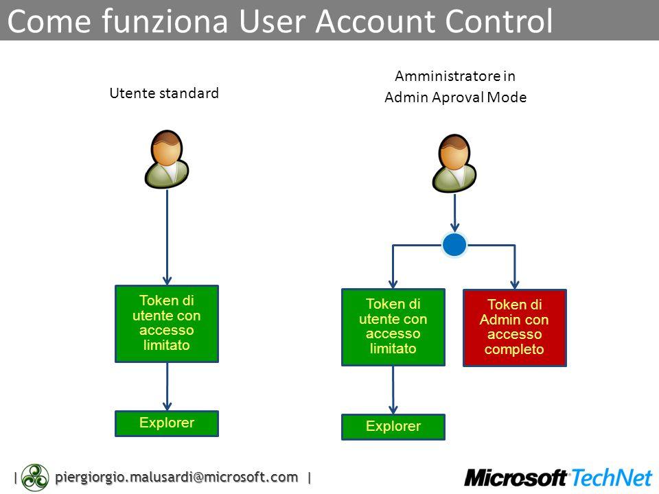 | piergiorgio.malusardi@microsoft.com | Come funziona User Account Control Amministratore in Admin Aproval Mode Utente standard Token di Admin con accesso completo Token di utente con accesso limitato Explorer Token di utente con accesso limitato Explorer