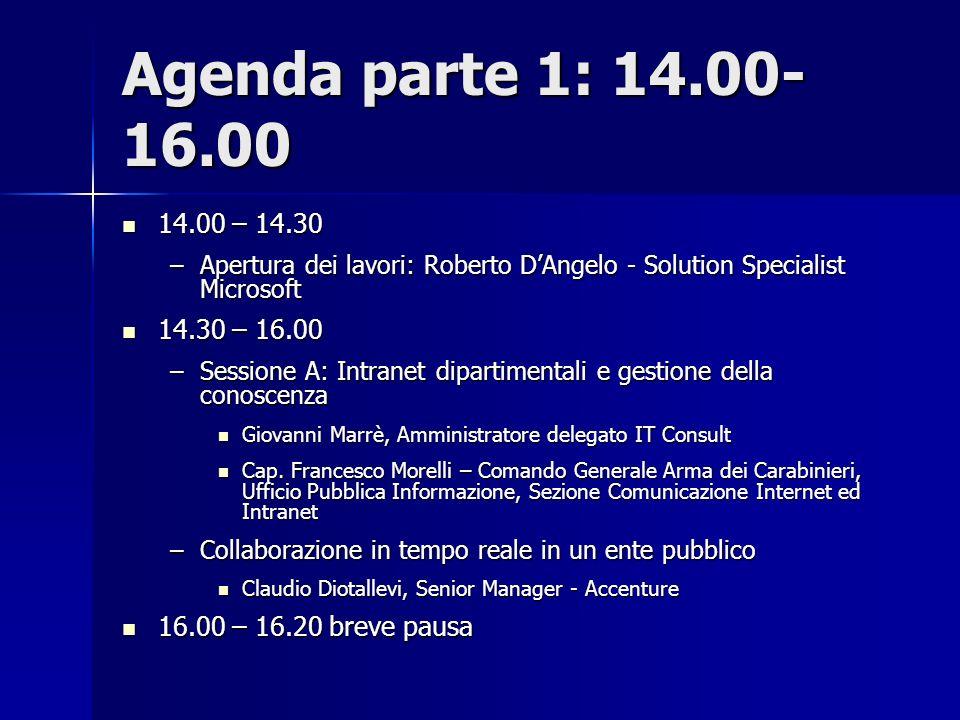 Agenda parte 1: 14.00- 16.00 14.00 – 14.30 14.00 – 14.30 –Apertura dei lavori: Roberto DAngelo - Solution Specialist Microsoft 14.30 – 16.00 14.30 – 1