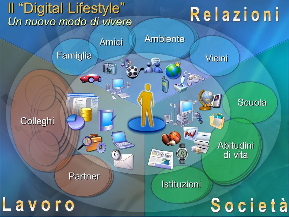 Scuola Istituzioni Ambiente Amici Partner Vicini Famiglia Colleghi Abitudini di vita Il Digital Lifestyle Un nuovo modo di vivere