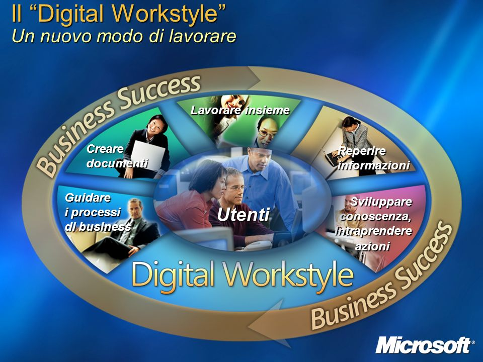 Il Digital Workstyle Un nuovo modo di lavorare Sviluppare conoscenza, intraprendere azioni Utenti Reperire informazioni Guidare i processi di business Creare documenti Lavorare insieme