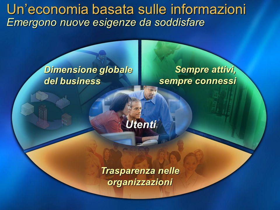 Uneconomia basata sulle informazioni Emergono nuove esigenze da soddisfare Utenti Dimensione globale del business Sempre attivi, sempre connessi Trasparenza nelle organizzazioni