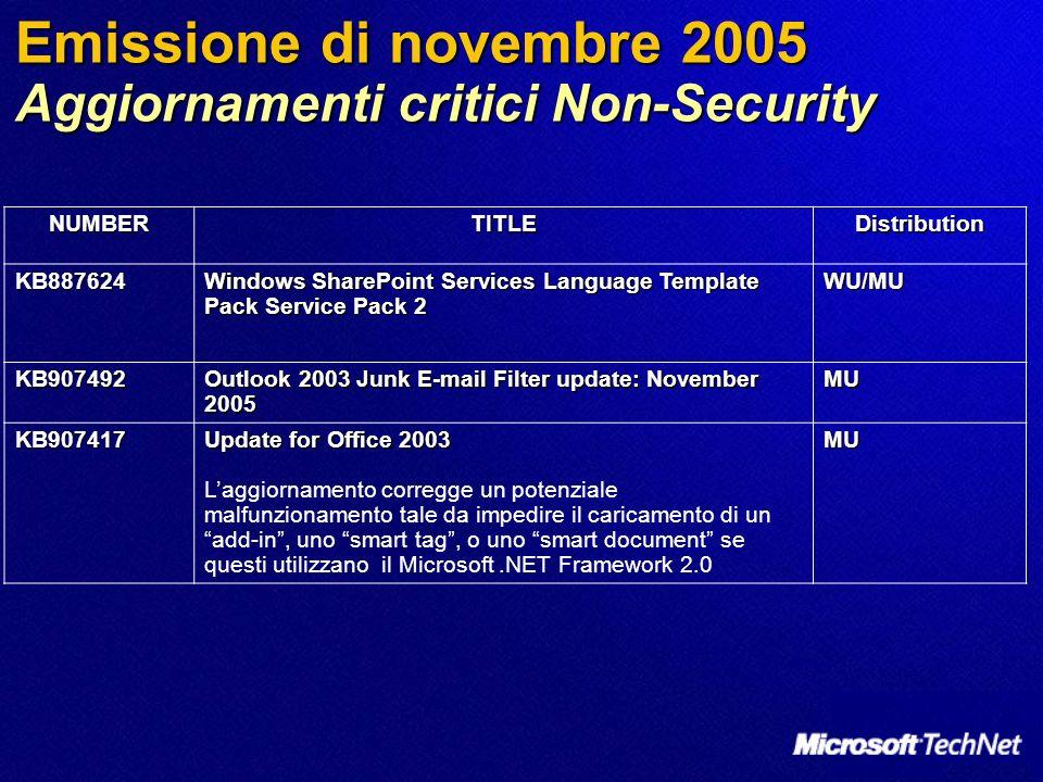 Emissione di novembre 2005 Aggiornamenti critici Non-Security NUMBERTITLEDistribution KB887624 Windows SharePoint Services Language Template Pack Serv
