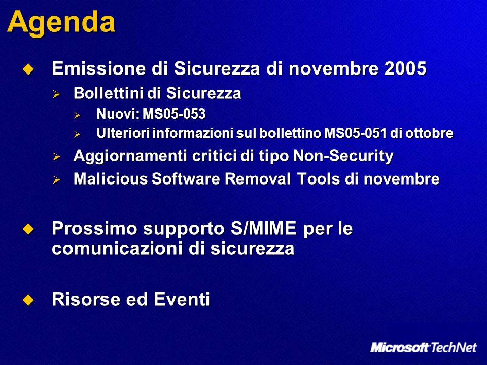 MAXIMUM SEVERITY BULLETIN NUMBER PRODUCTS AFFECTED IMPACT CriticalMS05-053 Microsoft Windows Remote Code Execution Bollettini di Sicurezza novembre 2005