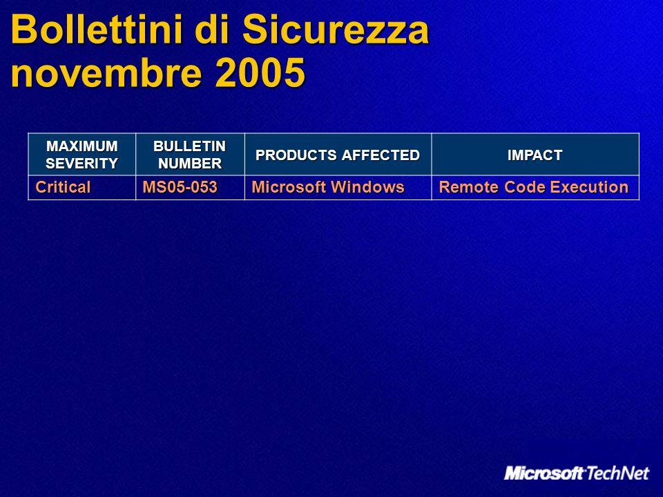 MAXIMUM SEVERITY BULLETIN NUMBER PRODUCTS AFFECTED IMPACT CriticalMS05-053 Microsoft Windows Remote Code Execution Bollettini di Sicurezza novembre 20