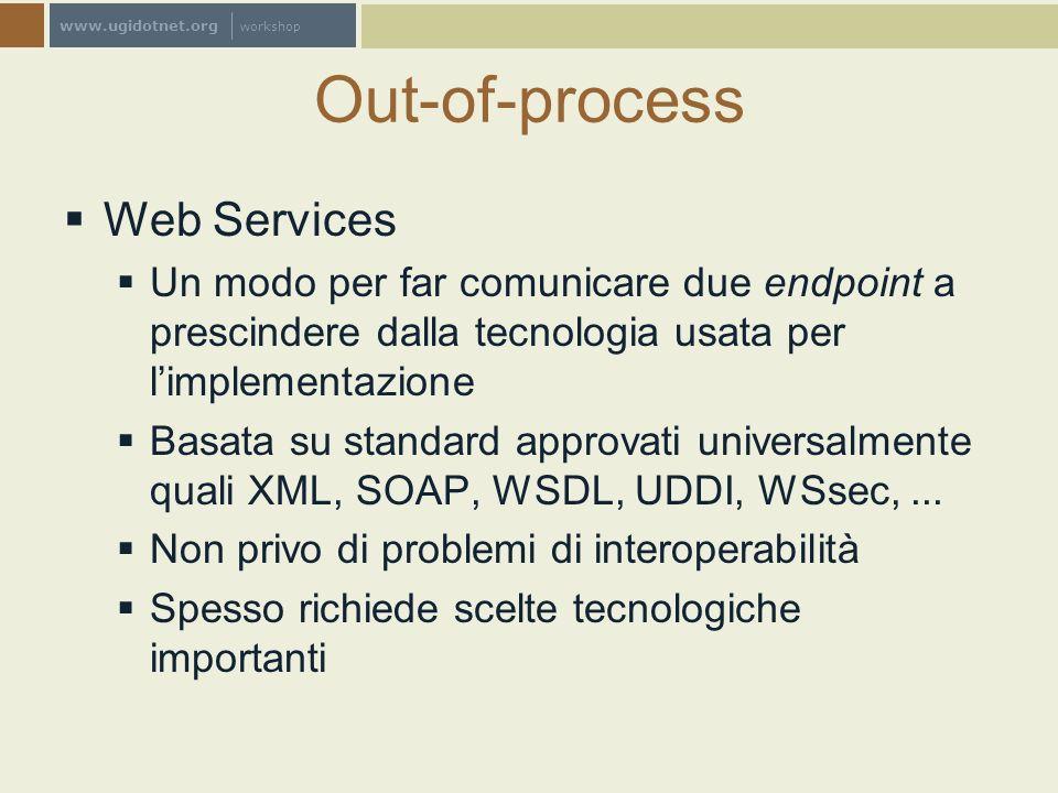 www.ugidotnet.org workshop Out-of-process Web Services Un modo per far comunicare due endpoint a prescindere dalla tecnologia usata per limplementazio