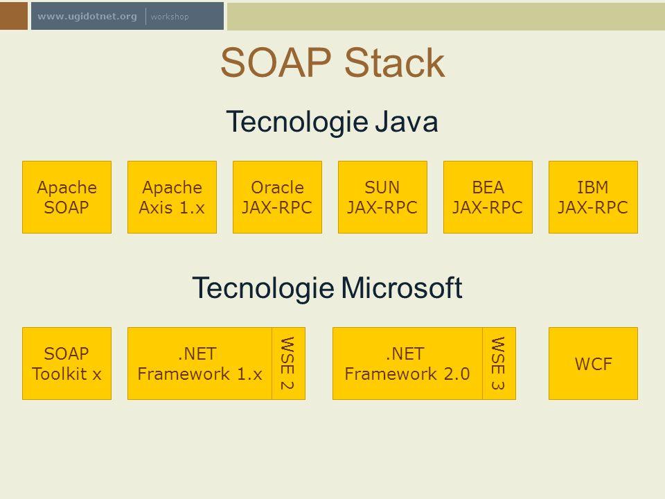 www.ugidotnet.org workshop SOAP Stack Tecnologie Java Apache SOAP Apache Axis 1.x Oracle JAX-RPC SUN JAX-RPC IBM JAX-RPC BEA JAX-RPC Tecnologie Micros