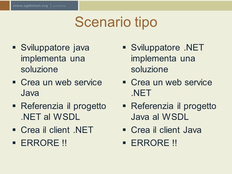 www.ugidotnet.org workshop Scenario tipo Sviluppatore java implementa una soluzione Crea un web service Java Referenzia il progetto.NET al WSDL Crea i