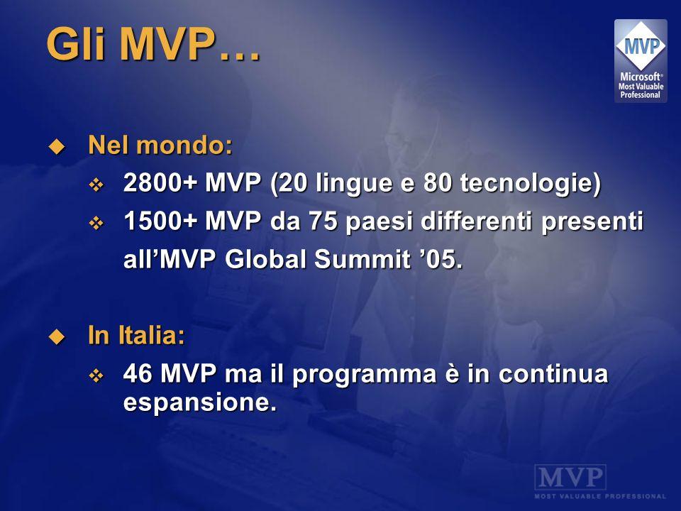 Gli MVP… Nel mondo: Nel mondo: 2800+ MVP (20 lingue e 80 tecnologie) 2800+ MVP (20 lingue e 80 tecnologie) 1500+ MVP da 75 paesi differenti presenti 1