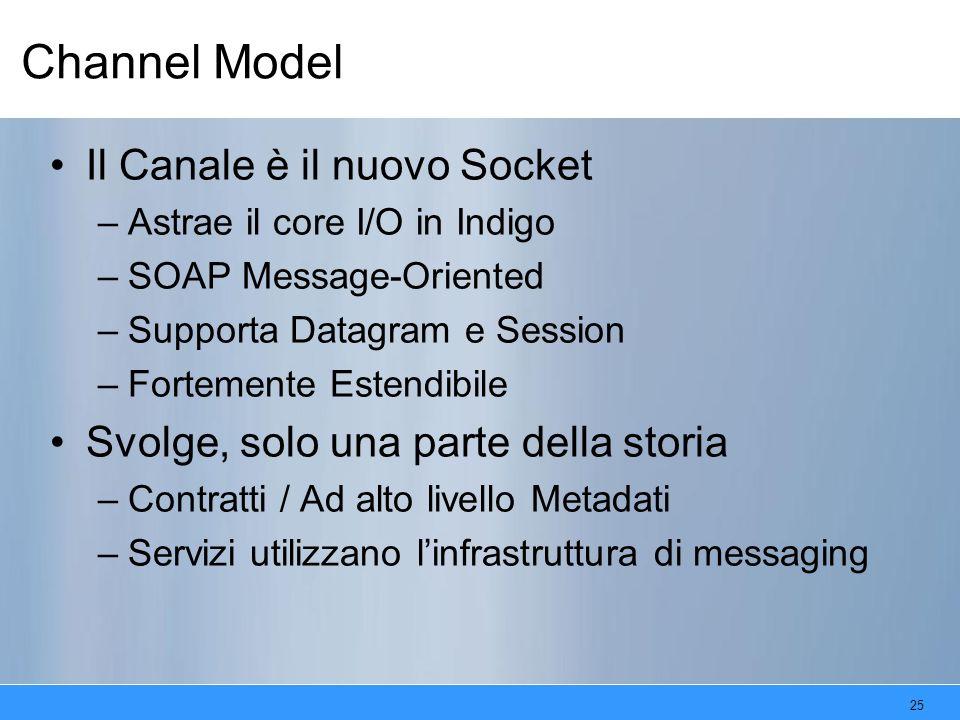 25 Channel Model Il Canale è il nuovo Socket –Astrae il core I/O in Indigo –SOAP Message-Oriented –Supporta Datagram e Session –Fortemente Estendibile Svolge, solo una parte della storia –Contratti / Ad alto livello Metadati –Servizi utilizzano linfrastruttura di messaging