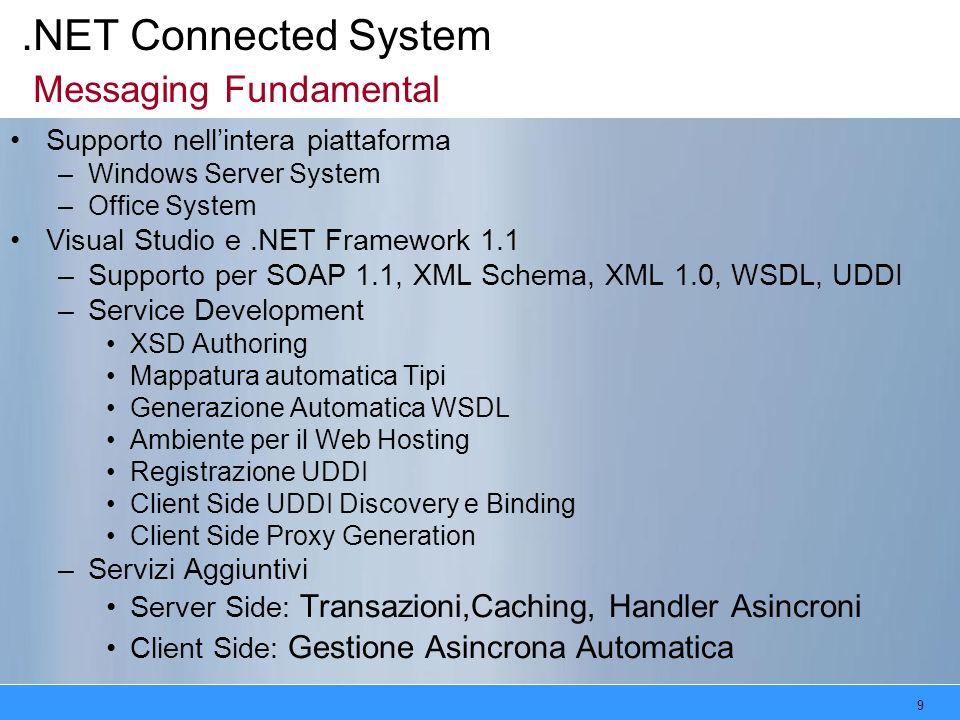 9.NET Connected System Messaging Fundamental Supporto nellintera piattaforma –Windows Server System –Office System Visual Studio e.NET Framework 1.1 –Supporto per SOAP 1.1, XML Schema, XML 1.0, WSDL, UDDI –Service Development XSD Authoring Mappatura automatica Tipi Generazione Automatica WSDL Ambiente per il Web Hosting Registrazione UDDI Client Side UDDI Discovery e Binding Client Side Proxy Generation –Servizi Aggiuntivi Server Side: Transazioni,Caching, Handler Asincroni Client Side: Gestione Asincrona Automatica