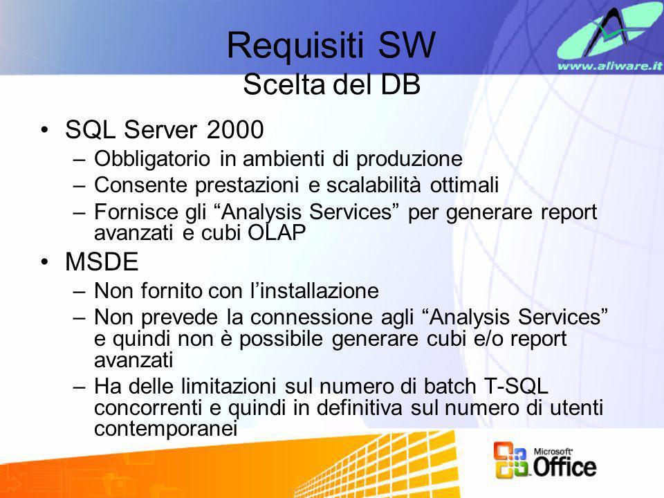 Requisiti SW Scelta del DB SQL Server 2000 –Obbligatorio in ambienti di produzione –Consente prestazioni e scalabilità ottimali –Fornisce gli Analysis