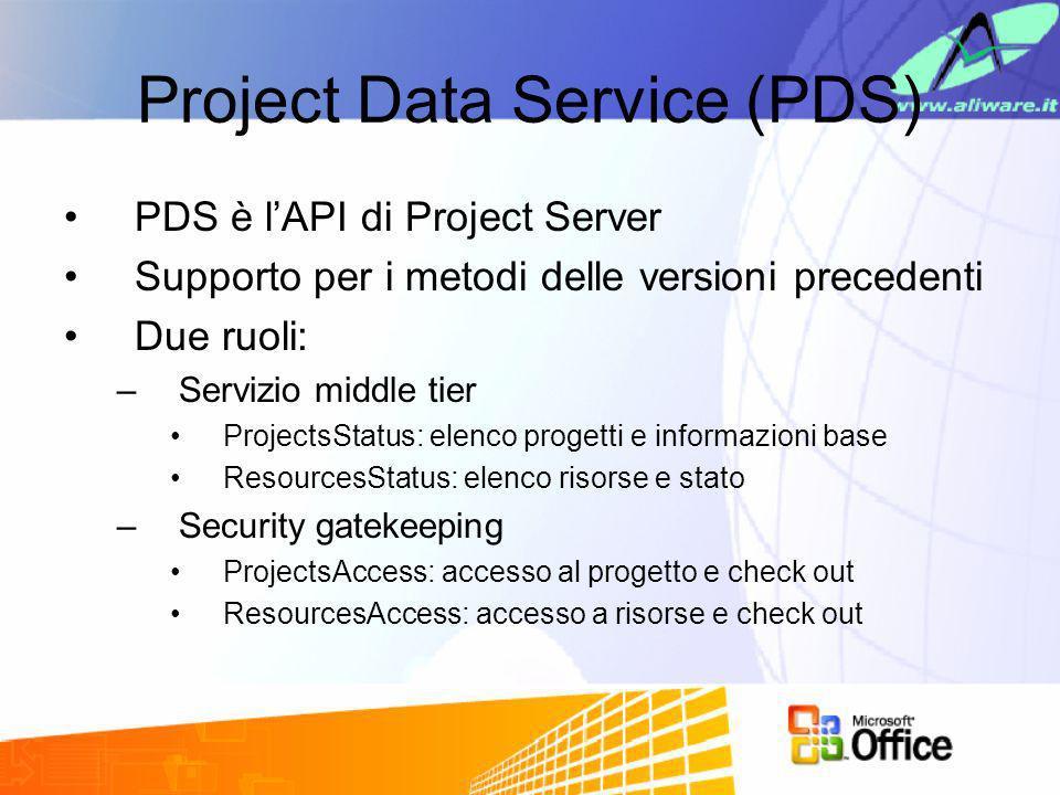 Project Data Service (PDS) PDS è lAPI di Project Server Supporto per i metodi delle versioni precedenti Due ruoli: –Servizio middle tier ProjectsStatu
