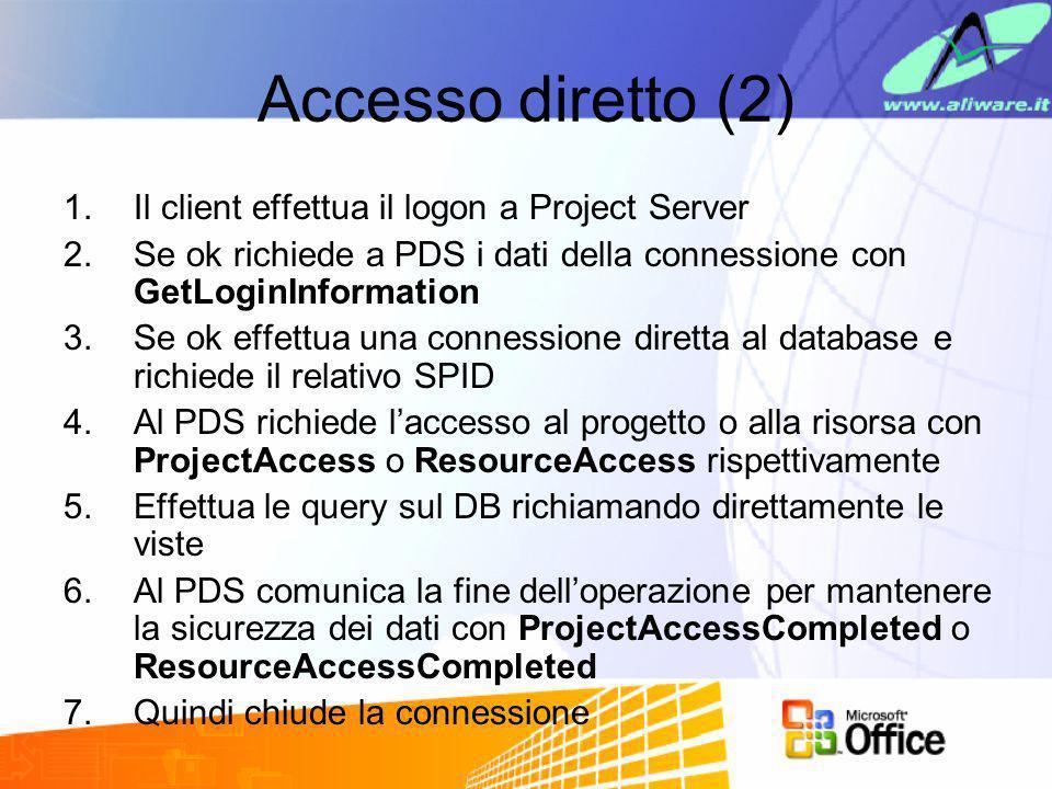 Accesso diretto (2) 1.Il client effettua il logon a Project Server 2.Se ok richiede a PDS i dati della connessione con GetLoginInformation 3.Se ok eff
