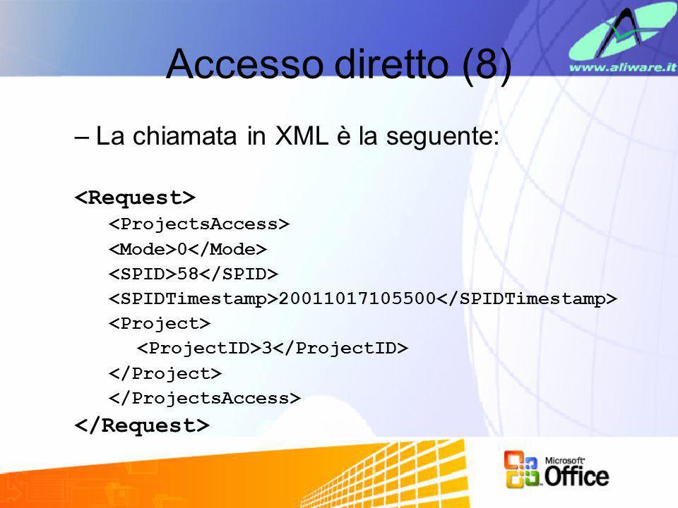 Accesso diretto (8) –La chiamata in XML è la seguente: 0 58 20011017105500 3
