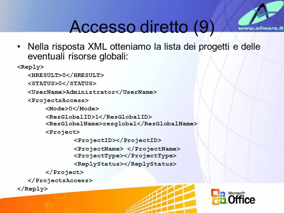 Accesso diretto (9) Nella risposta XML otteniamo la lista dei progetti e delle eventuali risorse globali: 0 Administrator 0 1 resglobal