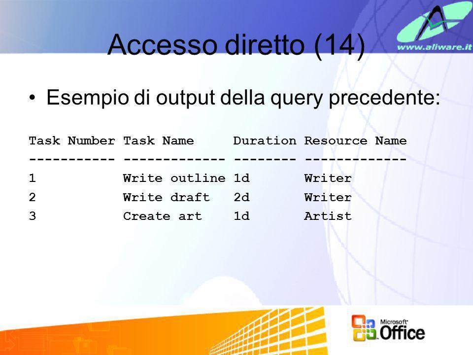 Accesso diretto (14) Esempio di output della query precedente: Task Number Task Name Duration Resource Name ----------- ------------- -------- -------