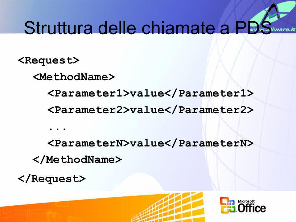 Struttura delle chiamate a PDS value... value