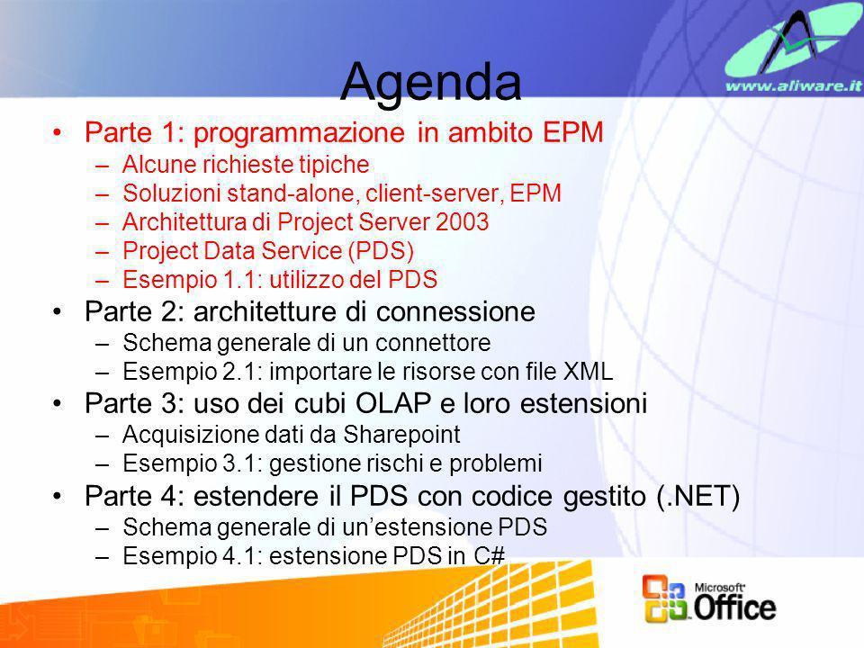 Agenda Parte 1: programmazione in ambito EPM –Alcune richieste tipiche –Soluzioni stand-alone, client-server, EPM –Architettura di Project Server 2003