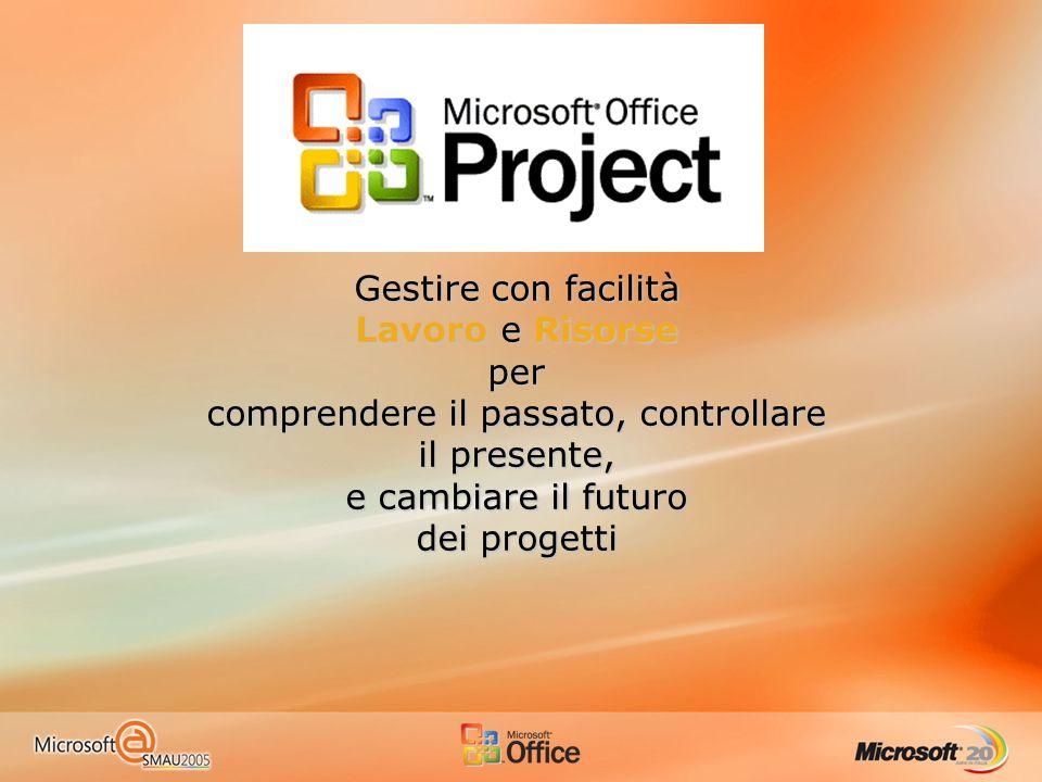 Gestire con facilità Lavoro e Risorse per comprendere il passato, controllare il presente, e cambiare il futuro dei progetti