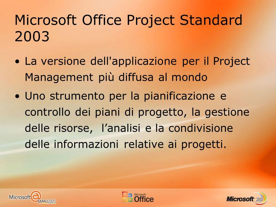 Microsoft Office Project Standard 2003 La versione dell applicazione per il Project Management più diffusa al mondo Uno strumento per la pianificazione e controllo dei piani di progetto, la gestione delle risorse, lanalisi e la condivisione delle informazioni relative ai progetti.